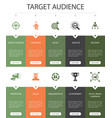 target audience infographic 10 steps ui design
