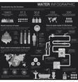 Infographic and charts diagrams for water in bar vector image vector image