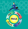businessman running on pdca cycle vector image