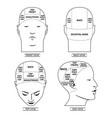man head divisions scheme vector image vector image