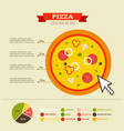 Pizza Infographics Elements and Icons vector image