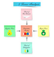 5 forces analysis diagram - sticky notes - light vector image vector image