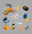 car service flowchart vector image vector image