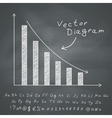 Diagram on Chalkboard vector image