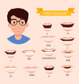 male mouth animation phoneme mouth chart vector image vector image