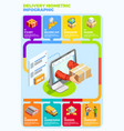 delivery infographics isometric layout vector image vector image