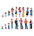human aging and growth male and female vector image