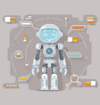 boy teen robot android artificial intelligence vector image vector image