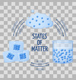 Different states of matter solid liquid gas