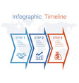 timeline infographic arrows on map numbered for 3 vector image