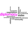 word cloud diplomacy vector image vector image