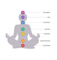 Chakras concept woman silhouette in lotus