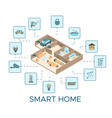 colorful smart house concept vector image