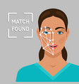 facial recognition concept with a female face vector image vector image