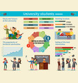 Colorful education infographic concept vector image
