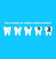 cartoon teeth shows stages caries development vector image vector image