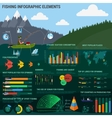Fishing infographics with linear and circle charts vector image vector image