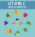 health benefits of vitamin c vector image vector image