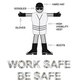 Personal Protection Equipment vector image