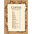 coffee list vector image vector image