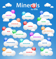 Medical background with mineral names vector image