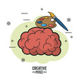 colorful poster of creative mind with brain and vector image vector image
