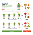 Exercise and diet infographic vector image
