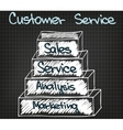 Customer Service 5 points new1 vector image vector image
