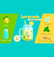 recipe for handmade lemonade on bright background vector image vector image