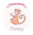 Chinese Zodiac - Monkey vector image vector image