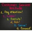 Customer Service attitude vector image vector image