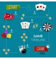 Game process vector image