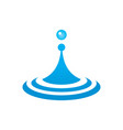 water droplets icon vector image