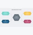 business infographic organization chart with 4 vector image vector image