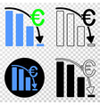 euro crisis chart eps icon with contour vector image