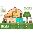 Ecological house cutaway infographic design vector image