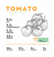 nutrition facts of raw tomato vector image vector image