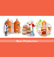 cartoon info education poster with manufacture vector image vector image