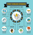future tech infographic concept flat style vector image vector image