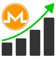 monero growth graph flat icon vector image vector image