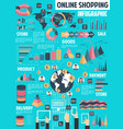 online shopping infographic for internet market vector image vector image