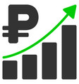 rouble growth trend flat icon vector image vector image