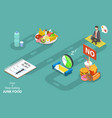 how to stop eating fast food steps for healthy vector image vector image