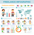 Freelance infographic vector image