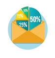Open envelope with business pie chart vector image