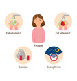 healthy lifestyle concept girl with fatigue vector image