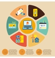 Smart home infographics vector image vector image