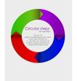 Circular progress steps vector image vector image