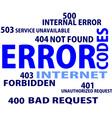 word cloud error codes vector image