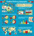 fast food delivery infographic vector image vector image